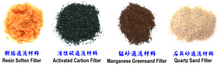 樹脂過濾材料(Resin Soften Filter)